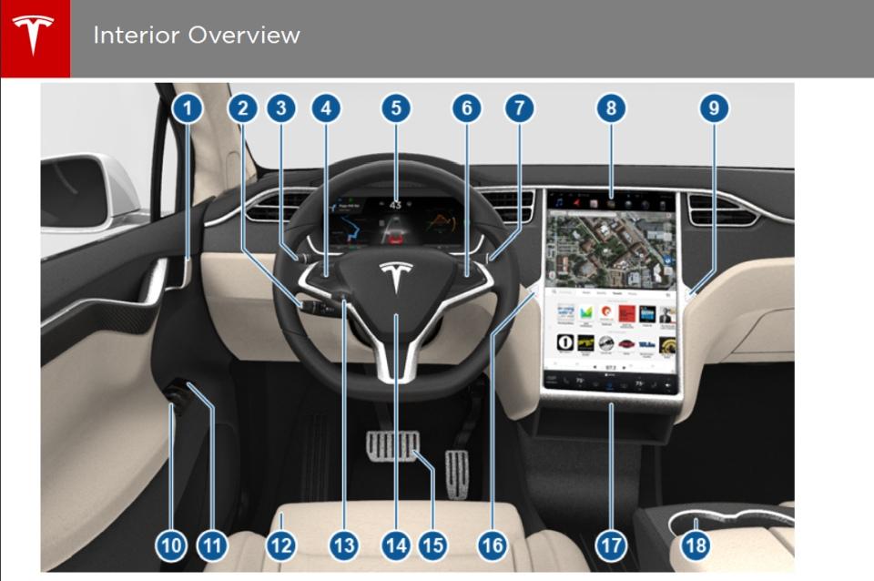 Tesla Model 3 Owners Manual Pdf