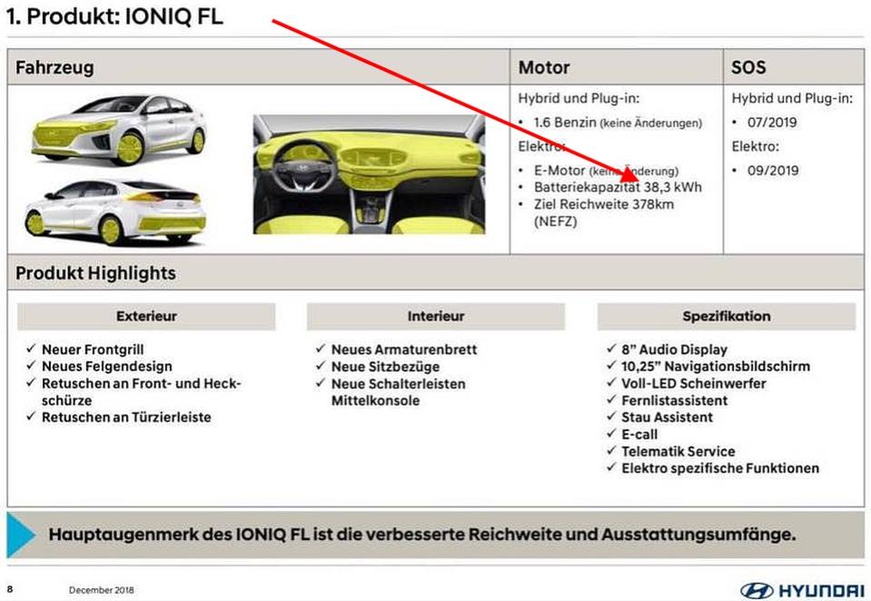 Nowy Hyundai Ioniq Electric z baterią 38,3 kWh? Tak wynika z