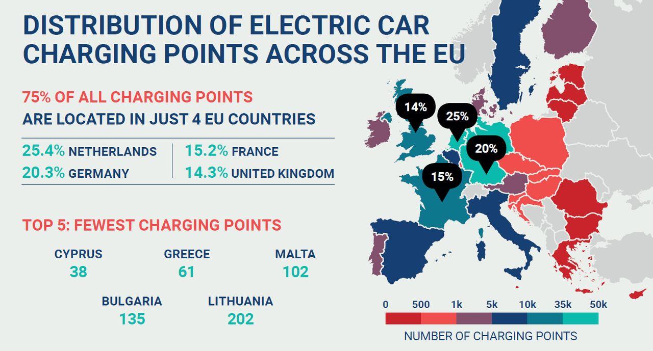 https://elektrowoz.pl/wp-content/uploads/2020/10/Punkty-ladowania-w-krajach-Unii-Europejskiej.jpg