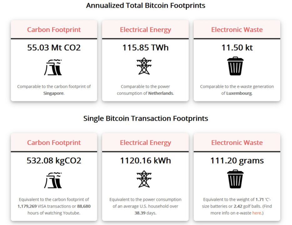 Bitcoin-zuzycie-energii-934x720.jpg